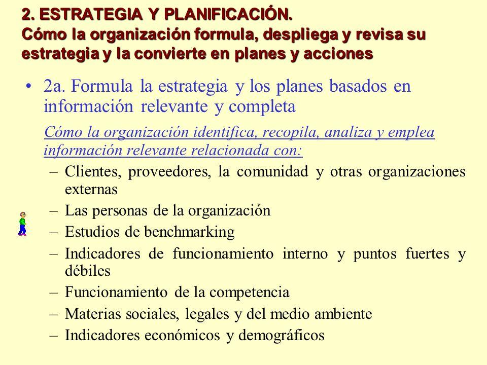2. ESTRATEGIA Y PLANIFICACIÓN