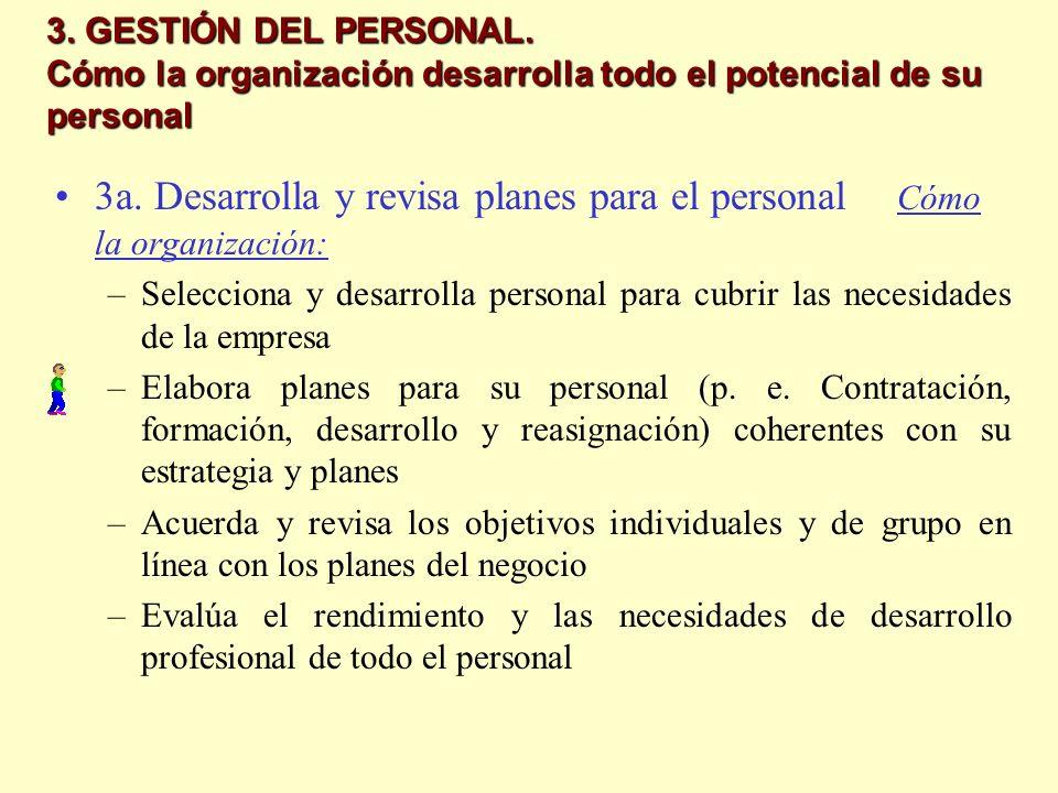3a. Desarrolla y revisa planes para el personal Cómo la organización: