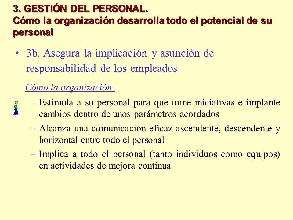 3. GESTIÓN DEL PERSONAL. Cómo la organización desarrolla todo el potencial de su personal