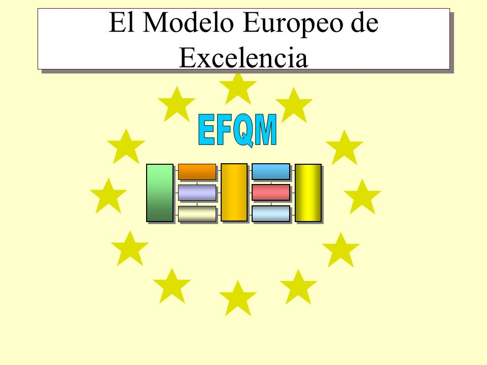 El Modelo Europeo de Excelencia