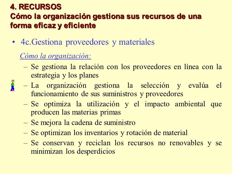 Cómo la organización: 4c.Gestiona proveedores y materiales
