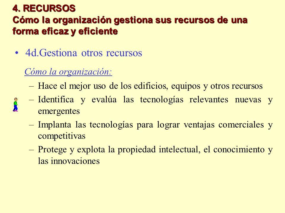 Cómo la organización: 4d.Gestiona otros recursos