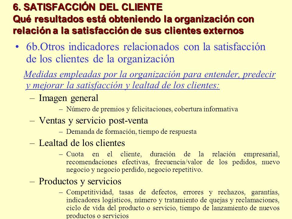 6. SATISFACCIÓN DEL CLIENTE Qué resultados está obteniendo la organización con relación a la satisfacción de sus clientes externos