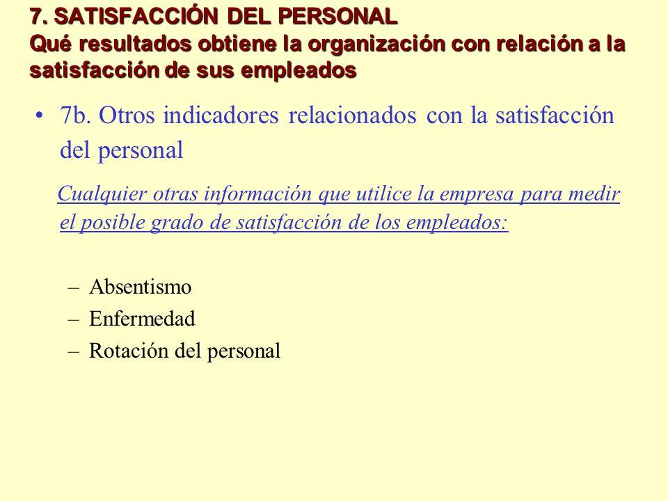 7. SATISFACCIÓN DEL PERSONAL Qué resultados obtiene la organización con relación a la satisfacción de sus empleados