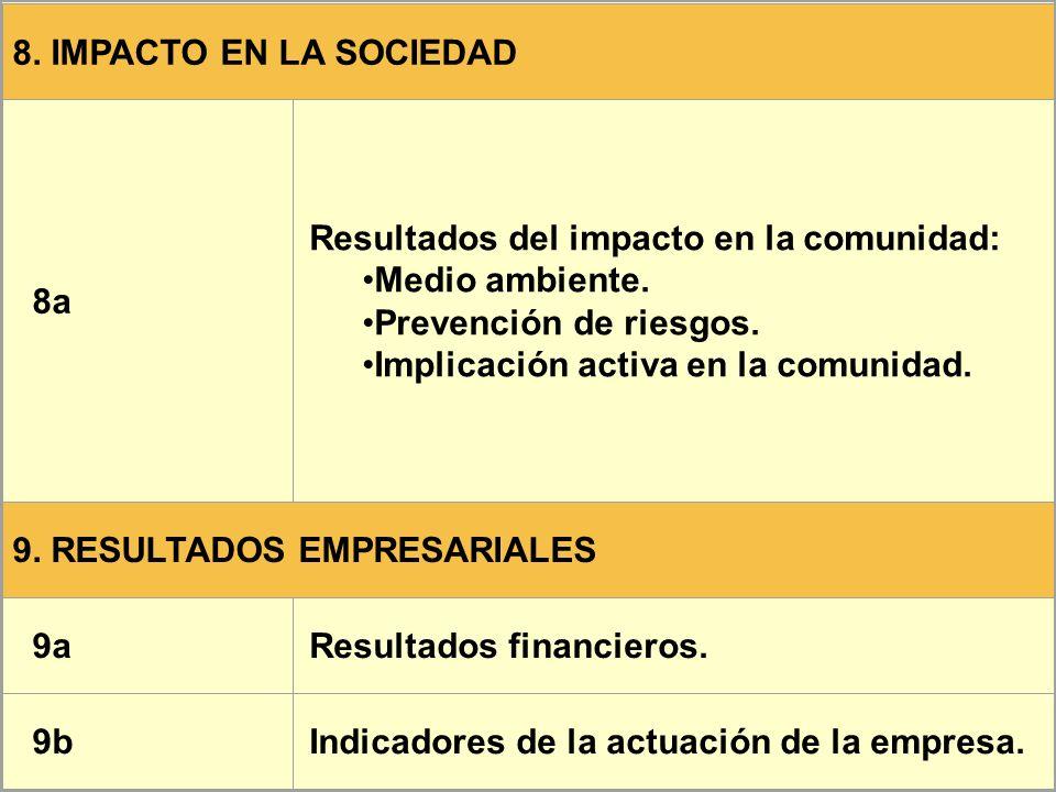 8. IMPACTO EN LA SOCIEDAD 8a. Resultados del impacto en la comunidad: Medio ambiente. Prevención de riesgos.