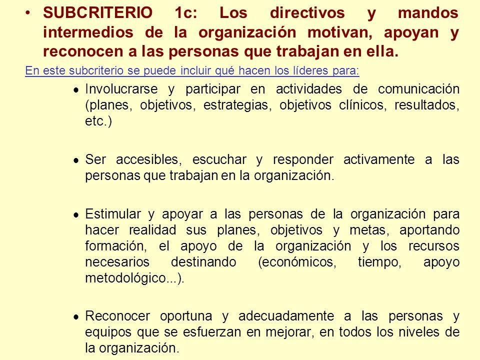 SUBCRITERIO 1c: Los directivos y mandos intermedios de la organización motivan, apoyan y reconocen a las personas que trabajan en ella.
