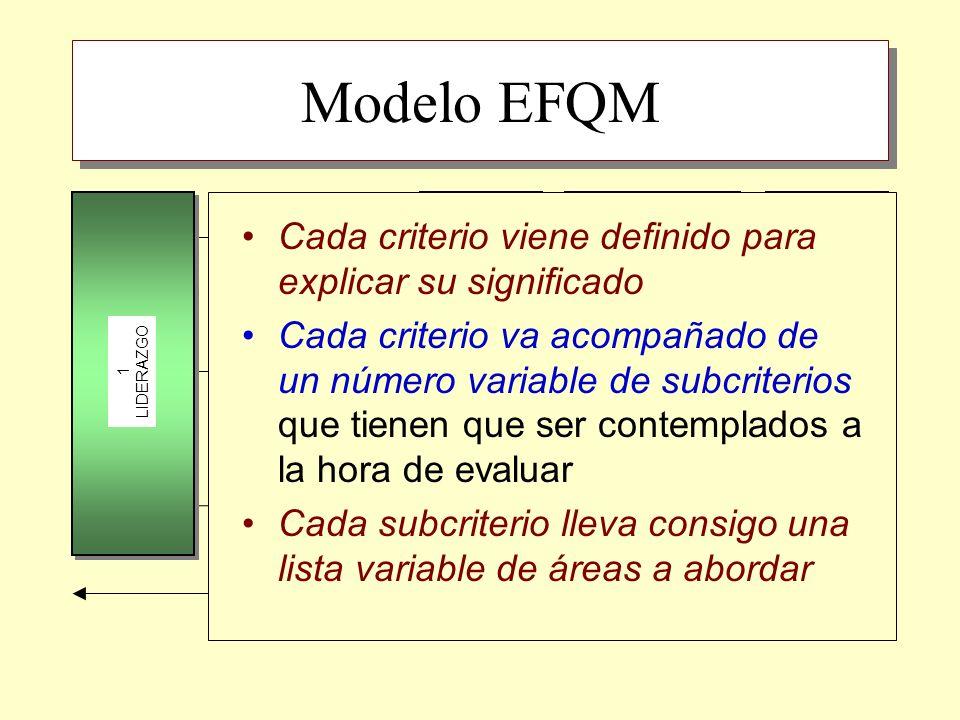 Modelo EFQM Cada criterio viene definido para explicar su significado