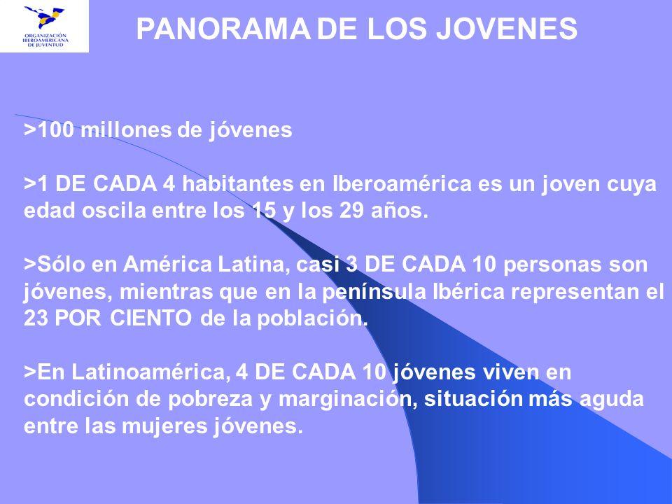 PANORAMA DE LOS JOVENES