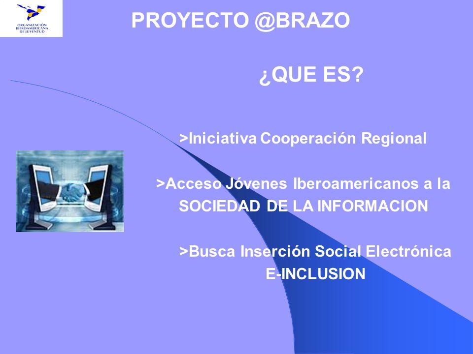 >Iniciativa Cooperación Regional