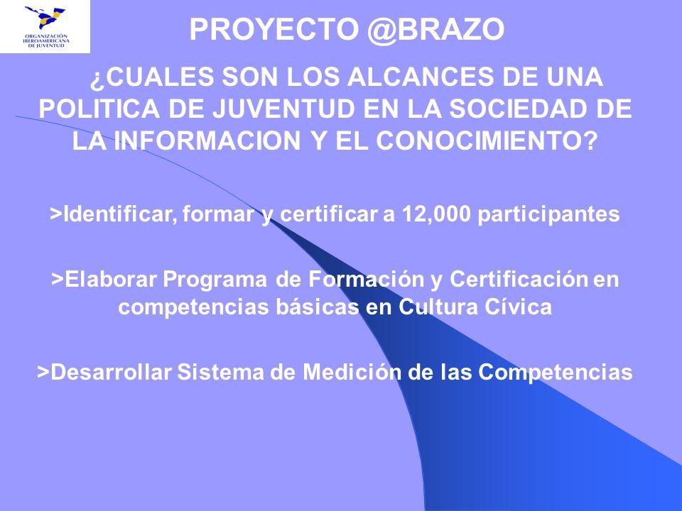 >Identificar, formar y certificar a 12,000 participantes