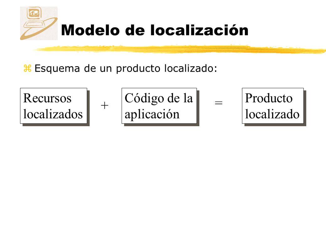 Modelo de localización