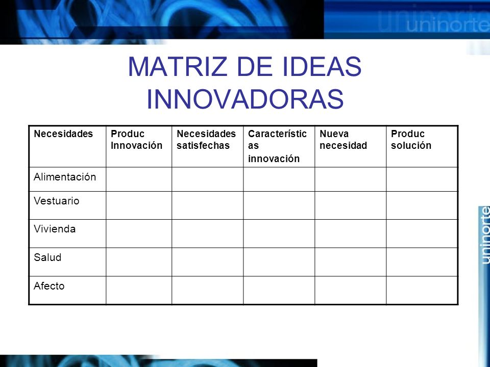 MATRIZ DE IDEAS INNOVADORAS