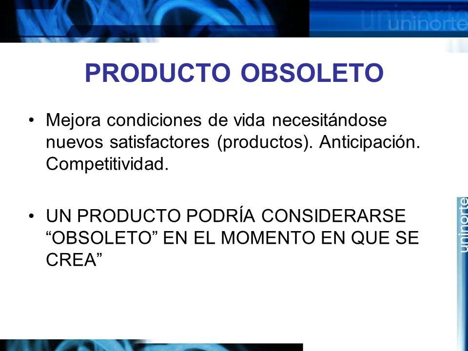 PRODUCTO OBSOLETO Mejora condiciones de vida necesitándose nuevos satisfactores (productos). Anticipación. Competitividad.