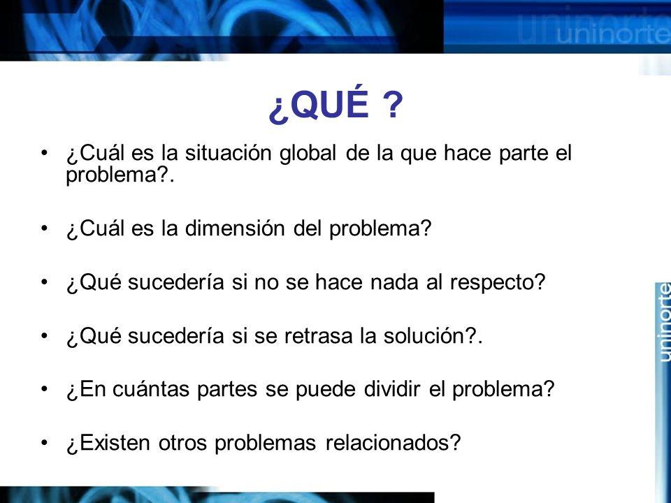 ¿QUÉ ¿Cuál es la situación global de la que hace parte el problema .
