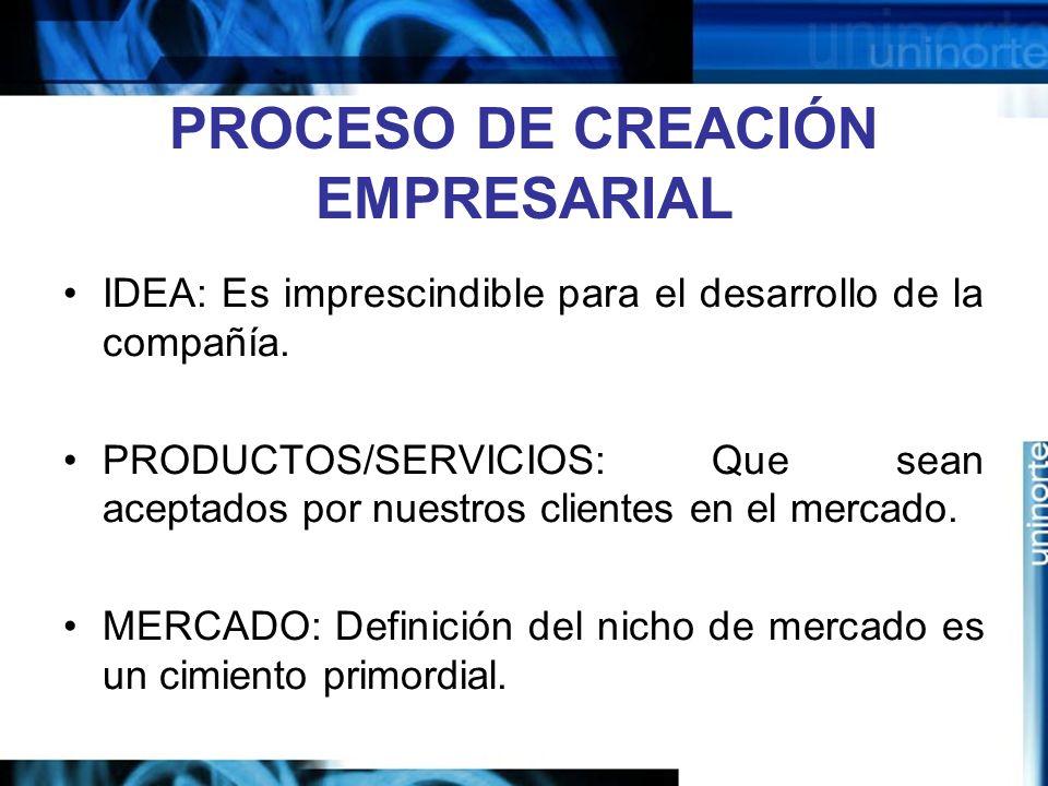 PROCESO DE CREACIÓN EMPRESARIAL