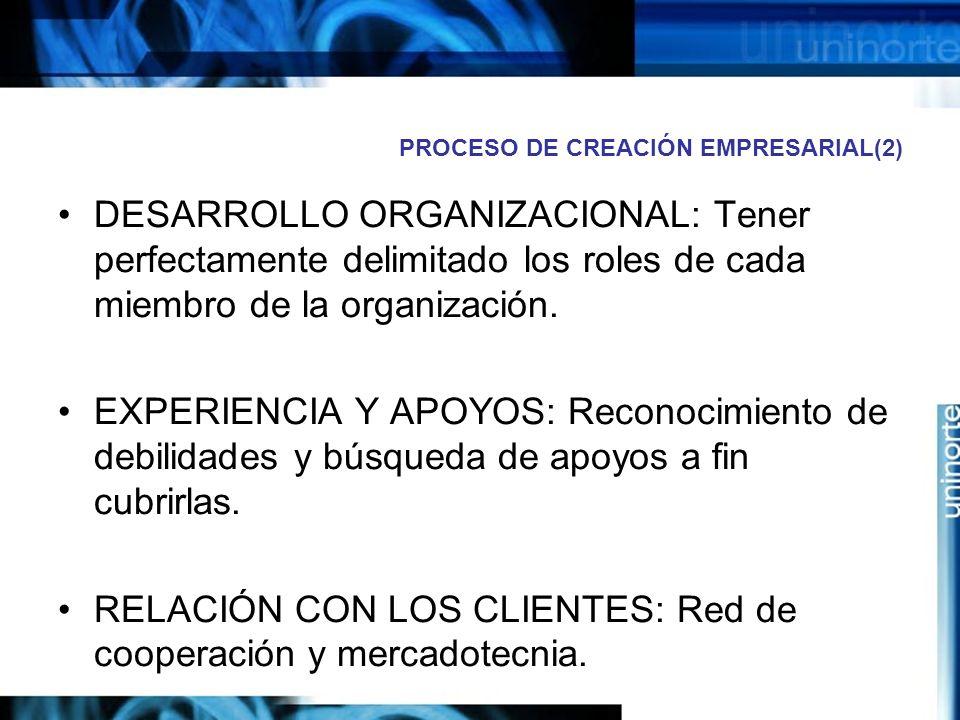 PROCESO DE CREACIÓN EMPRESARIAL(2)