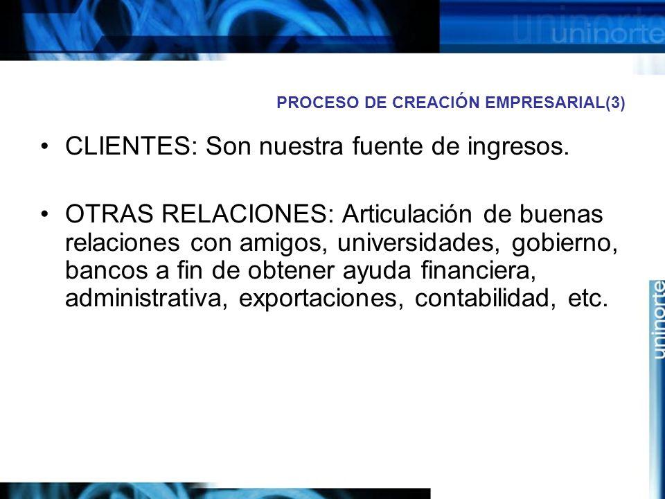 PROCESO DE CREACIÓN EMPRESARIAL(3)