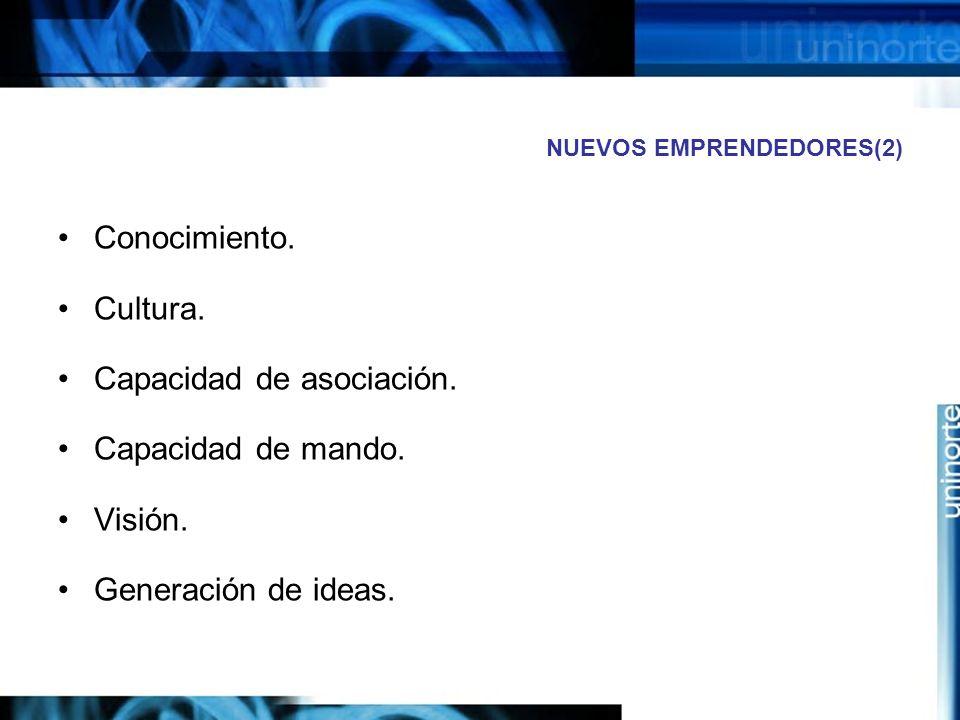 NUEVOS EMPRENDEDORES(2)