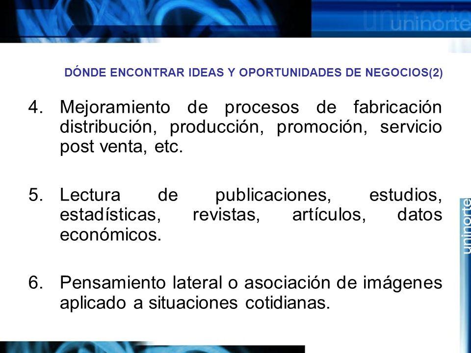 DÓNDE ENCONTRAR IDEAS Y OPORTUNIDADES DE NEGOCIOS(2)