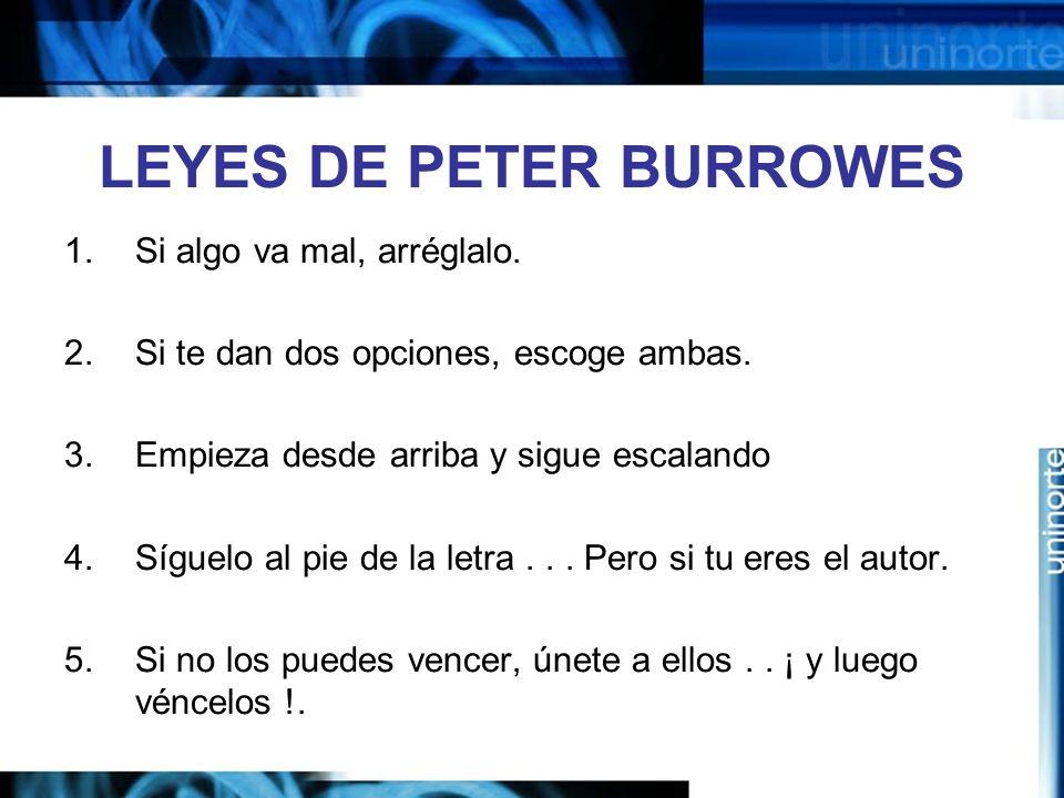 LEYES DE PETER BURROWES