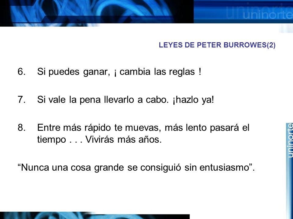 LEYES DE PETER BURROWES(2)