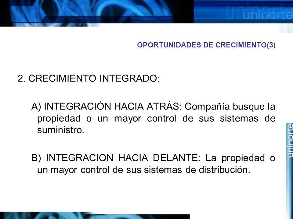 OPORTUNIDADES DE CRECIMIENTO(3)
