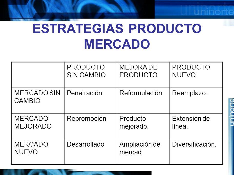 ESTRATEGIAS PRODUCTO MERCADO
