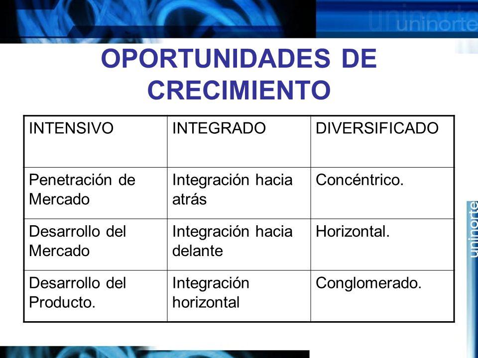 OPORTUNIDADES DE CRECIMIENTO
