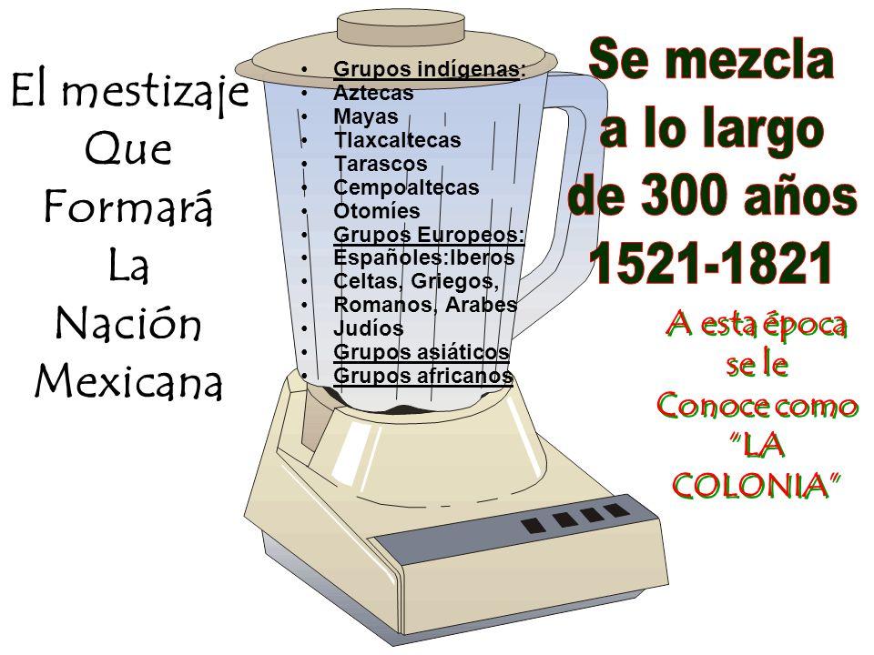 El mestizaje Que Formará La Nación Mexicana