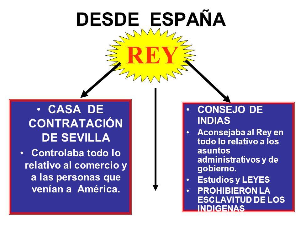 CASA DE CONTRATACIÓN DE SEVILLA