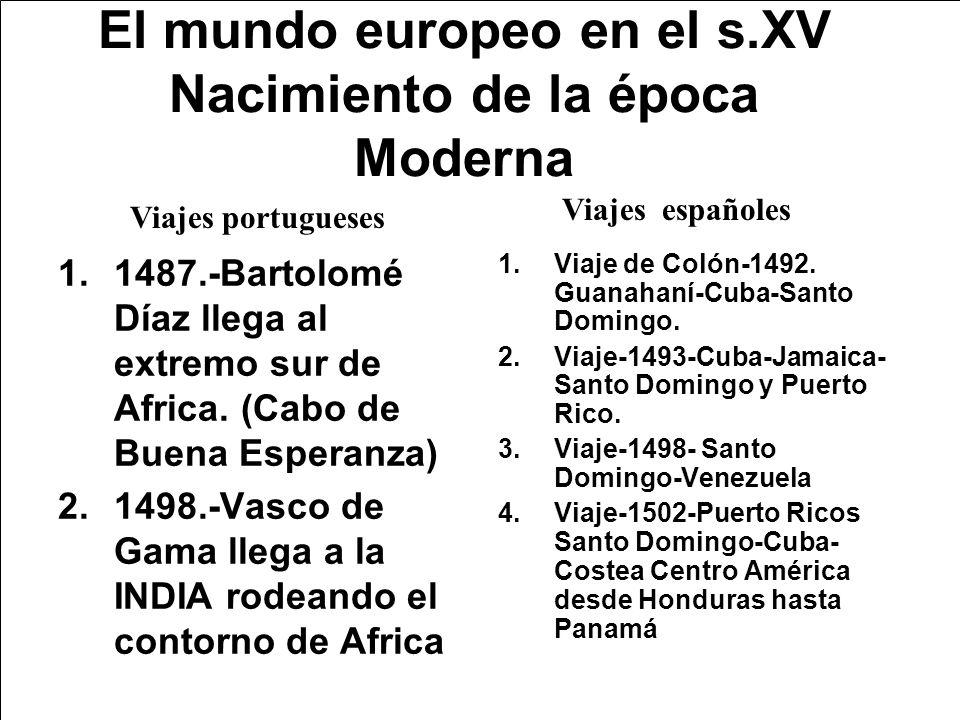 El mundo europeo en el s.XV Nacimiento de la época Moderna
