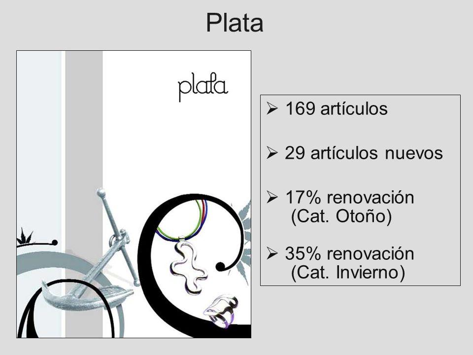 Plata 169 artículos 29 artículos nuevos 17% renovación (Cat. Otoño)
