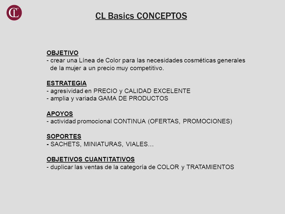 CL Basics CONCEPTOS OBJETIVO