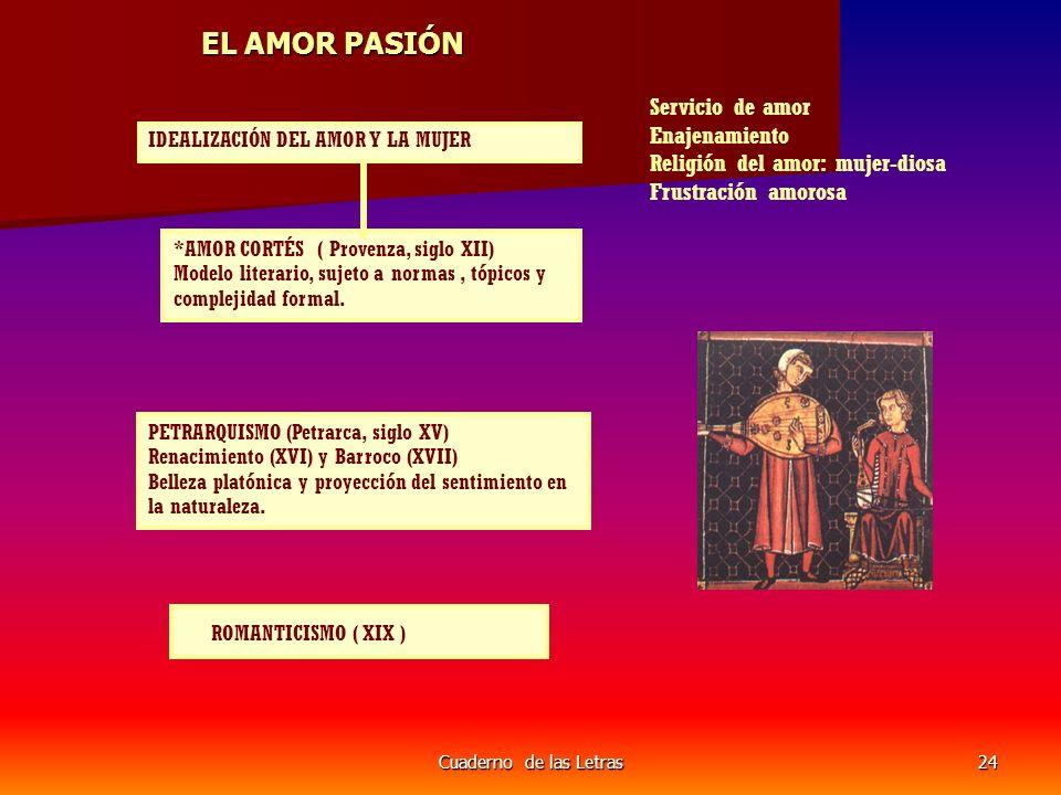 EL AMOR PASIÓN ROMANTICISMO ( XIX ) Servicio de amor Enajenamiento