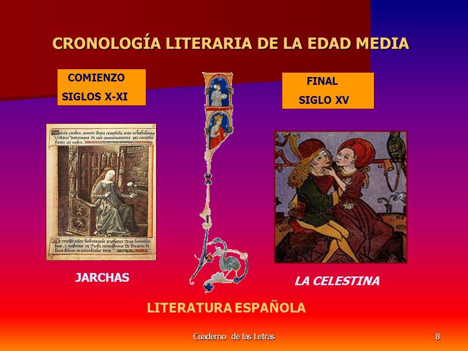CRONOLOGÍA LITERARIA DE LA EDAD MEDIA