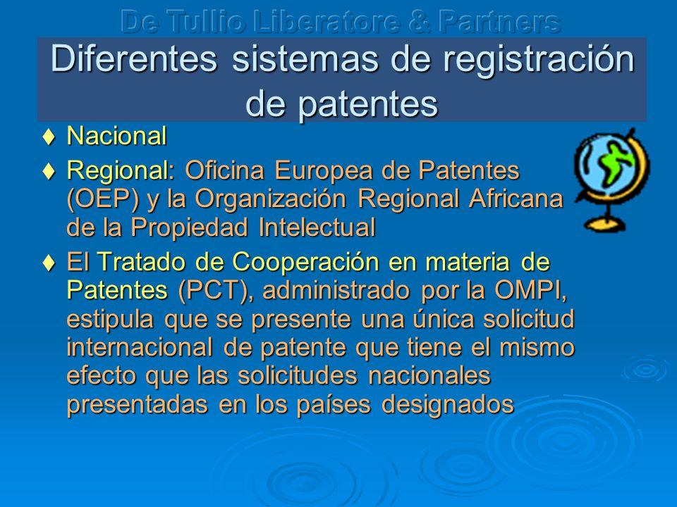 Diferentes sistemas de registración de patentes