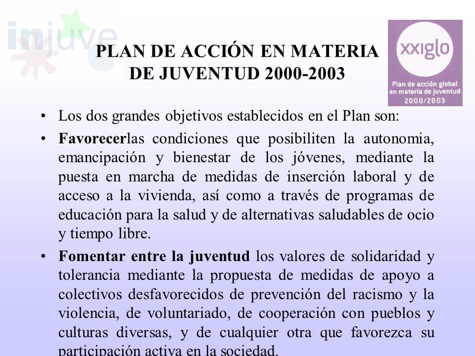 PLAN DE ACCIÓN EN MATERIA DE JUVENTUD 2000-2003