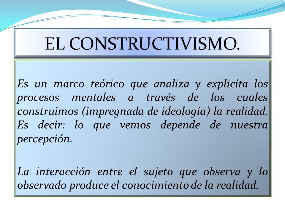 EL CONSTRUCTIVISMO.