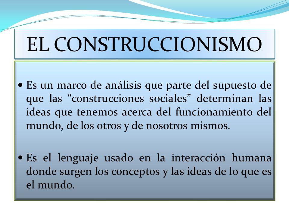 EL CONSTRUCCIONISMO