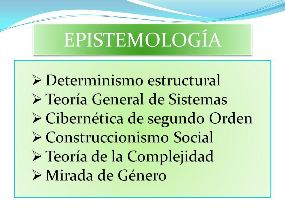 EPISTEMOLOGÍA Determinismo estructural Teoría General de Sistemas