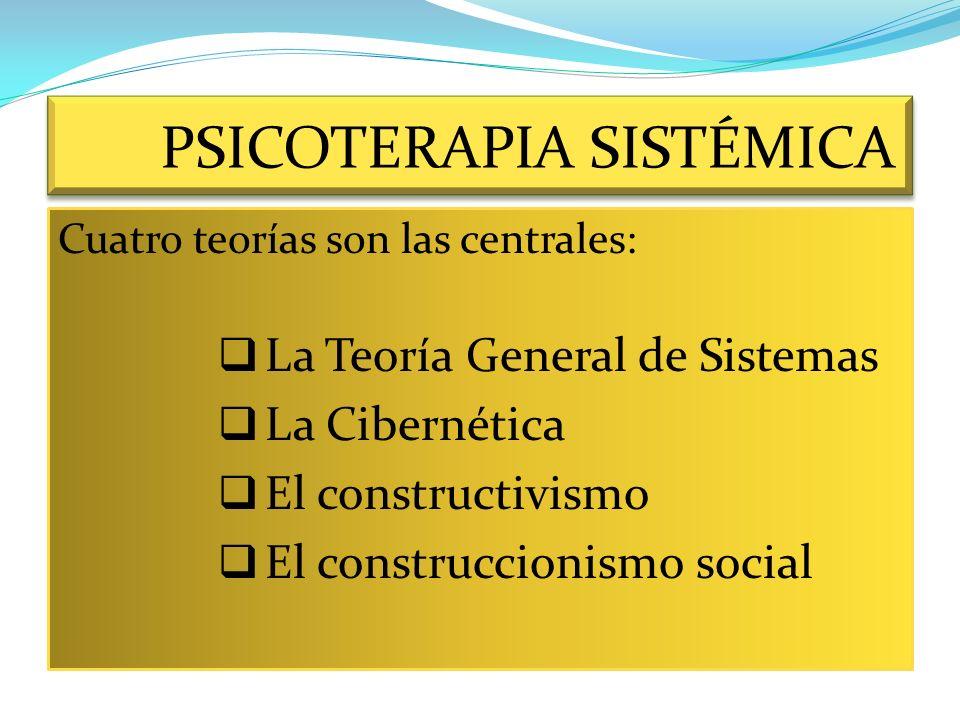 PSICOTERAPIA SISTÉMICA