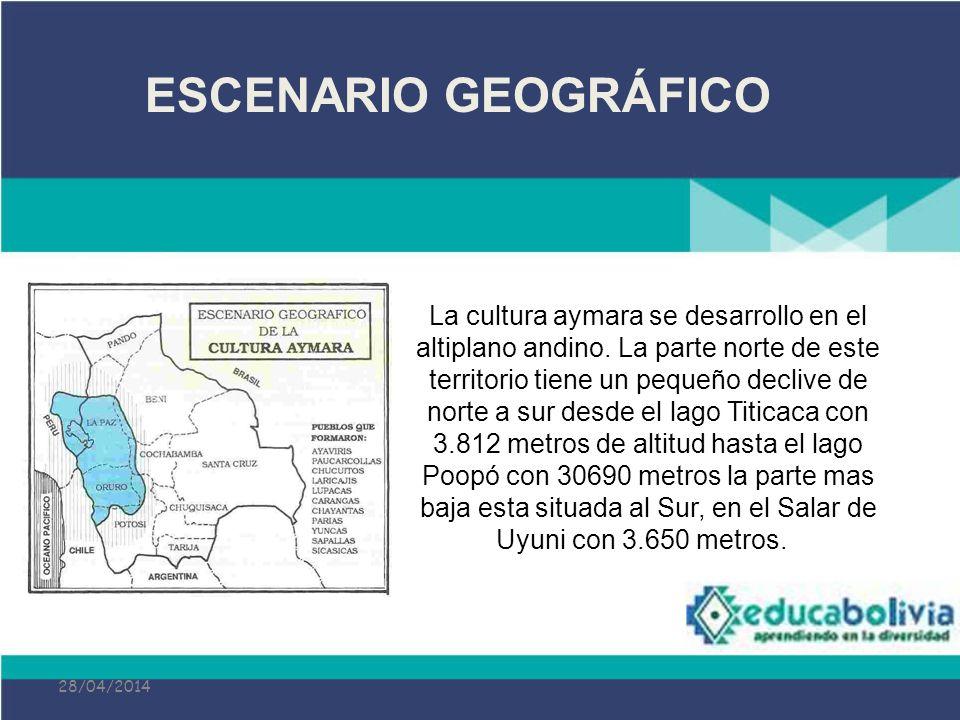 ESCENARIO GEOGRÁFICO