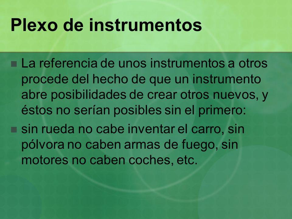 Plexo de instrumentos