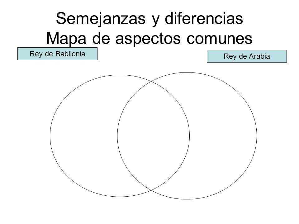 Semejanzas y diferencias Mapa de aspectos comunes