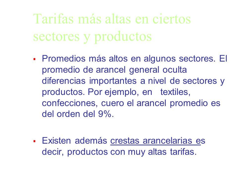 Tarifas más altas en ciertos sectores y productos