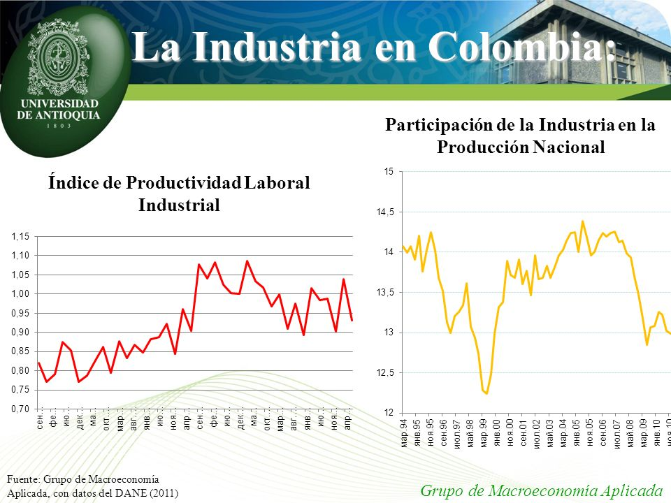 La Industria en Colombia: