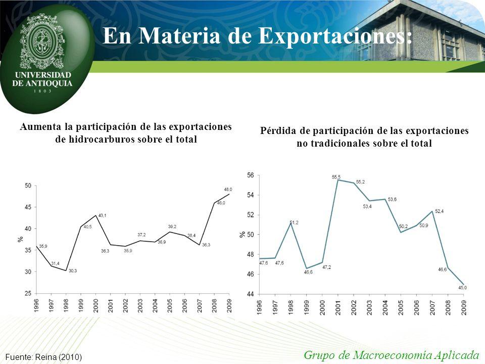 En Materia de Exportaciones: