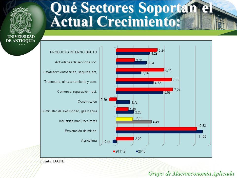 Qué Sectores Soportan el Actual Crecimiento:
