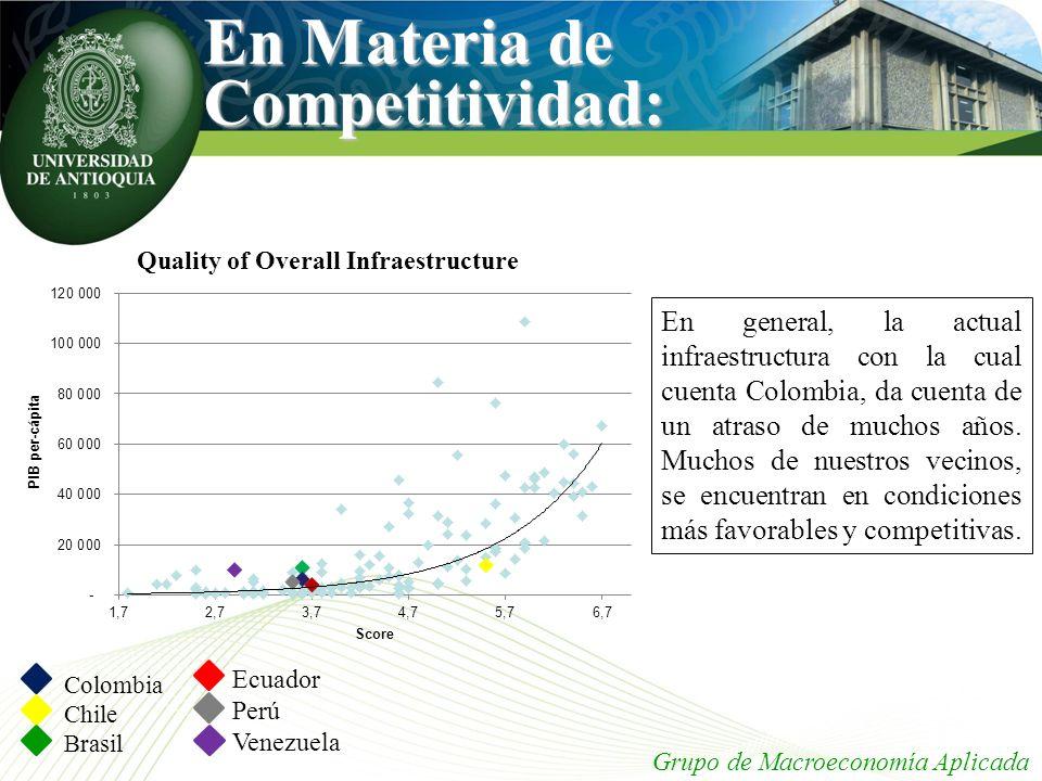 En Materia de Competitividad: