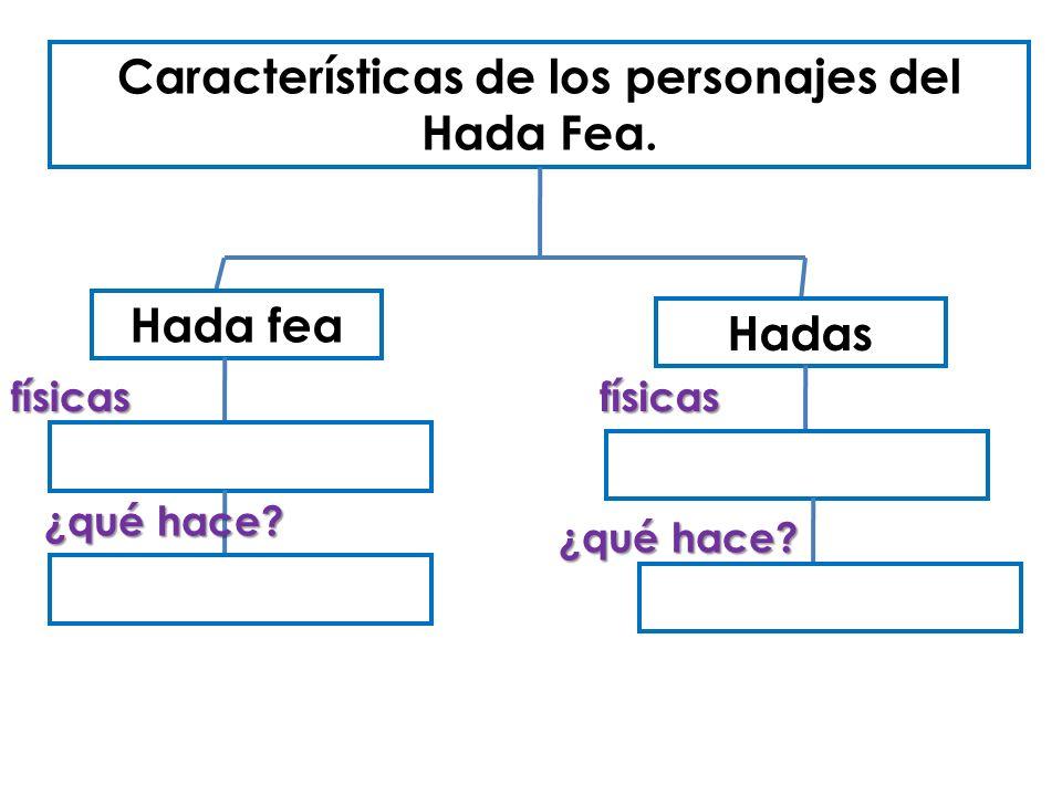 Características de los personajes del Hada Fea.